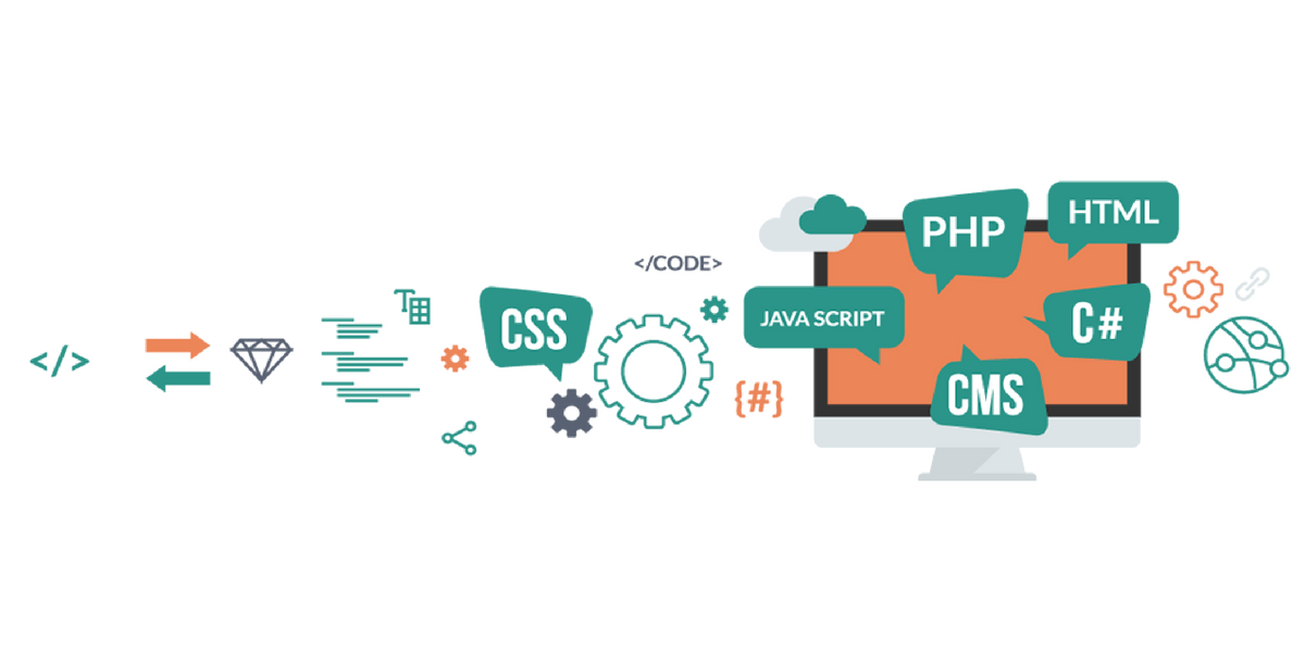 Software and Web Solution Service Provider in Bhopal